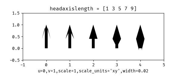 headaxislength.png